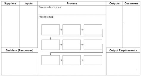 sipoc diagram visio sipoc diagram diagram site