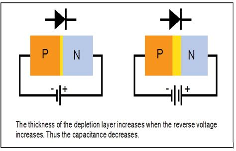 how does a diode work as a rectifier how does a rectifier diode work 28 images rectifying diodes work how a diode works how