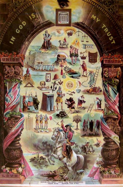 Audi Vide Tace Meaning by Grand Lodge Canada Symbols Google Search Masonry