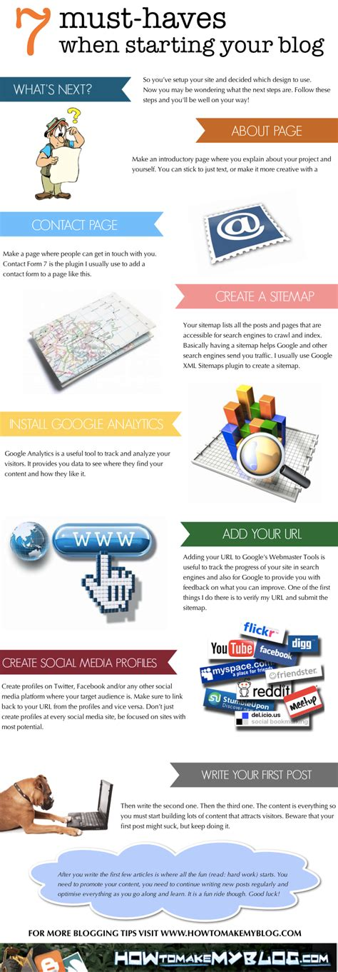 7 Must Stalk Posts by Best Business Blogs Advice Using 9 Instructive Infographics