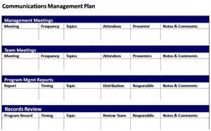 communication plan template for project management best photos of project team communication plan template