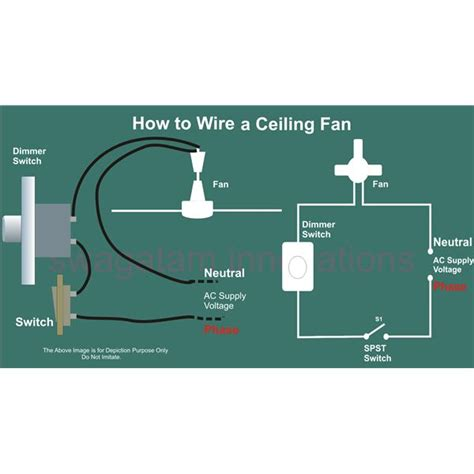 ceiling fan wiring connection diagram