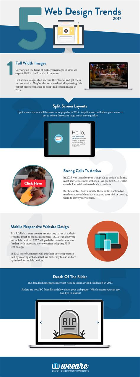 homepage design trends 5 website design trends we predict to see more of in 2017