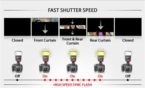 high speed flash sync – samuel singleton