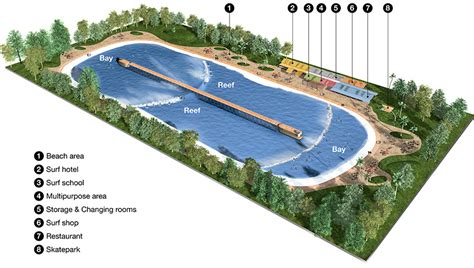 Spring Garden Family Restaurant - surf snowdonia attraction making waves with rainwater qu news