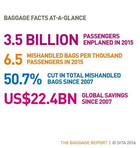 american airlines baggage fee 100 american airlines baggage fee american airlines