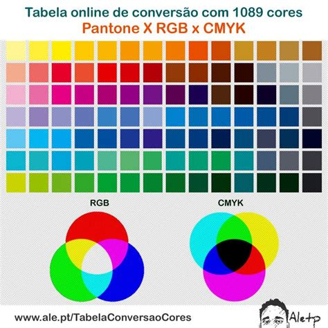 Bandung In Pantone Color Pt Two tabela 1089 cores pantone convertidas em rgb e