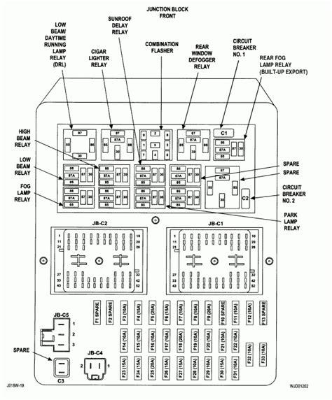 2001 jeep grand laredo wiring diagram 2001 jeep
