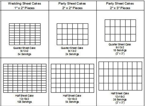 how to bake different cake sizes sheet cake serving size tutorials baking decorating cake sizes and cake servings