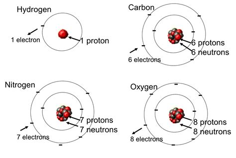 diagram of atoms and molecules diagram of an atom and molecule image collections how to