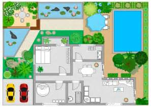 Free Garden Layout Planner Free Printable Floor Plan Templates