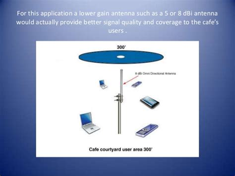 l antenna gain patterns and wireless network design