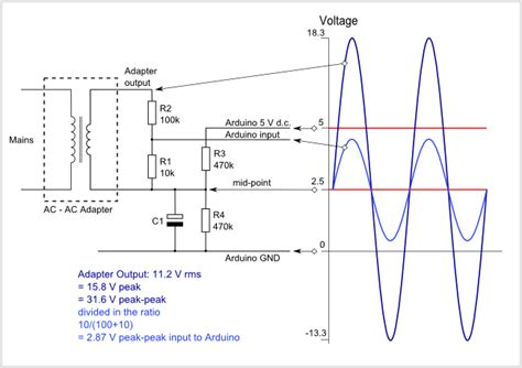 En Single Phase Ac Voltage Sensor Module 1 arduinotehniq measuring ac supply voltage with