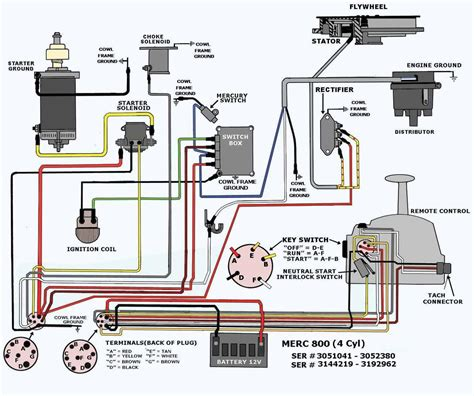 mercury outboard key switch wiring diagram cars and