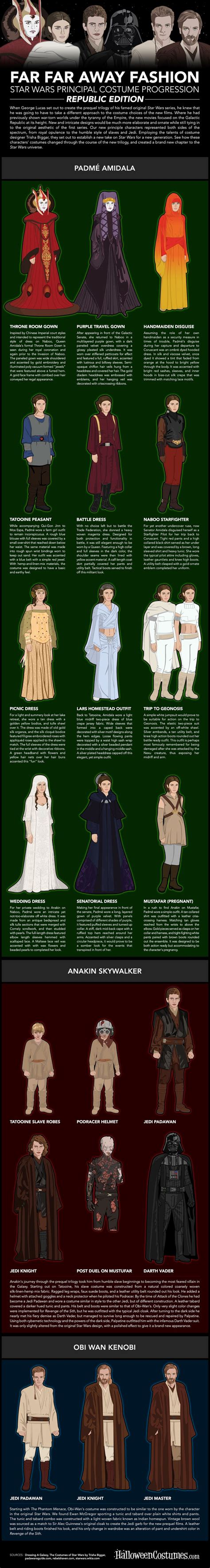 The Sad Evolution Of Costumes by Best 20 Amidala Ideas On