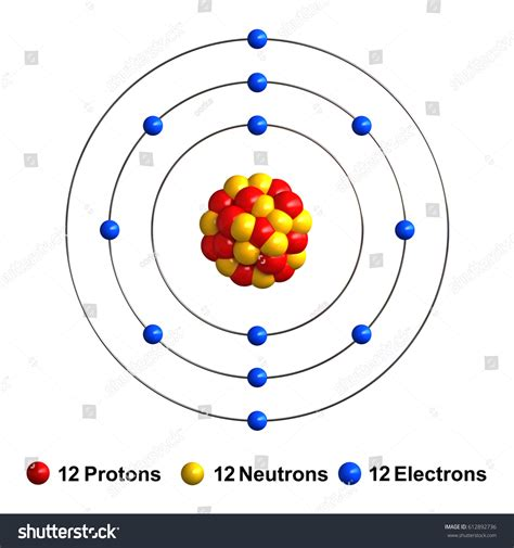 Protons Of Magnesium by 3d Render Atom Structure Magnesium Isolated Stock