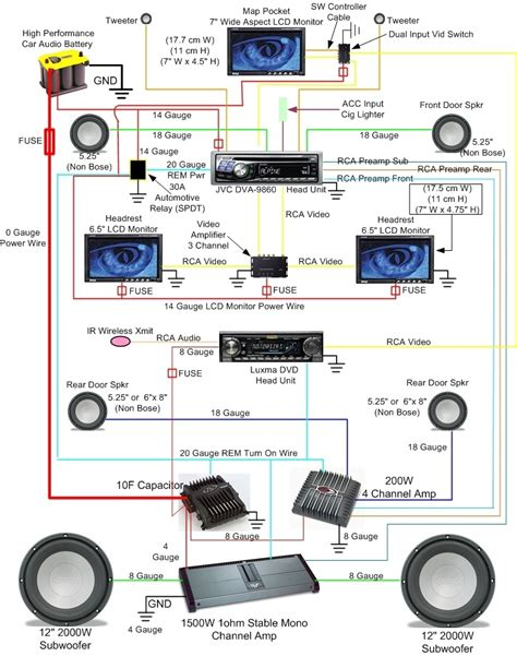 bose stereo wiring diagram wiring diagrams