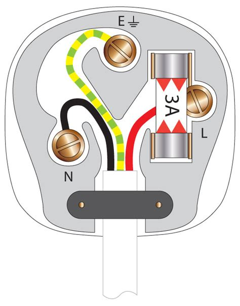 uk 13a plugs bs1363 colour wiring how to wire