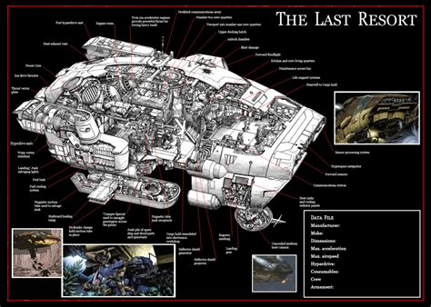 wars the last jedi cross sections books 1000 images about starship deckplans on