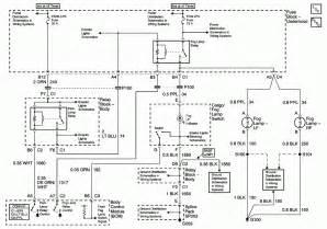 wiring diagram 2009 chevy silverado – ireleast – readingrat, Wiring diagram