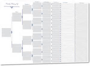 a2 eight generation pedigree chart s amp n genealogy supplies
