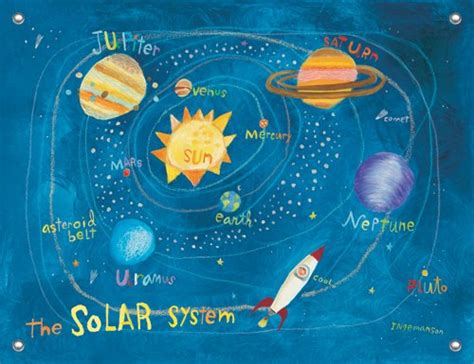 Solar System Decorations by Solar System Decorating Ideas Pics About Space