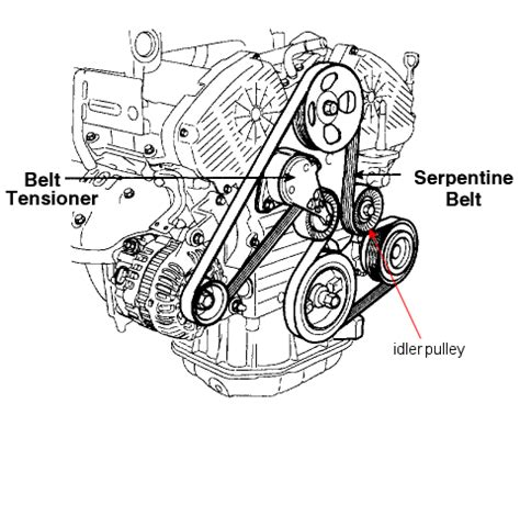 how do i go about replacing the drive belt on a 2007
