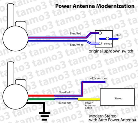 connect power antenna to modern car stereo electrical