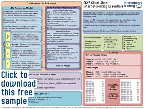 ccna nat tutorial pdf offer cheat sheet ccna ccent shares it certification