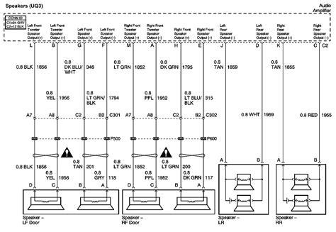 2006 impala radio wiring diagram dejual