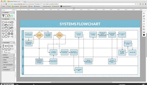 best mac flowchart software mac flowchart 28 images best flowchart and diagramming
