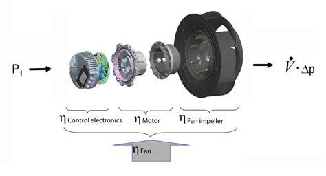 ebm papst fan motor ebm papst fan wiring diagram get free image about wiring