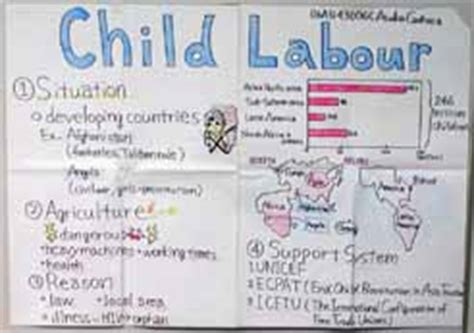 Handmade Poster On Child Labour - posters for social political and global issues