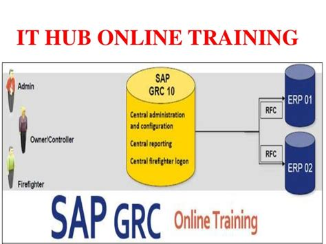 sap grc tutorial sap grc online training best sap grc online tutorials
