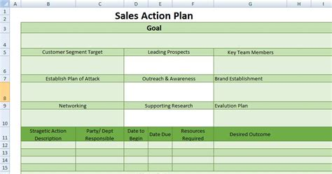 doc 585525 project action plan template 10 free word