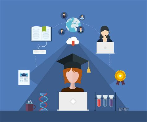How To Do Distance Mba by 6 Top Reasons Why You Should Consider Distance Learning