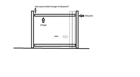 attach rails   posts  building
