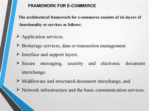 E Commerce Basics e commerce basics