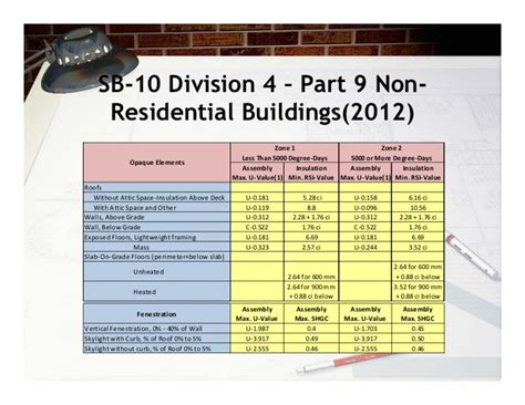 stunning ontario residential electrical code images