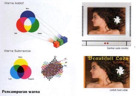 Printer Di Gramedia gramedia printing