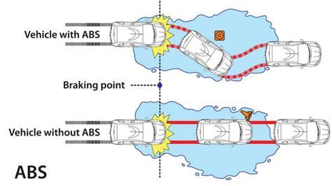 Rem Abs Untuk Mobil Pengertian Abs Ebd Ba Eba Pada Fitur Pengereman Mobil