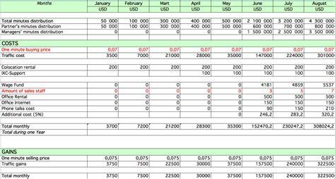 Business Plan Format Wikipedia | file businessplan png wikimedia commons