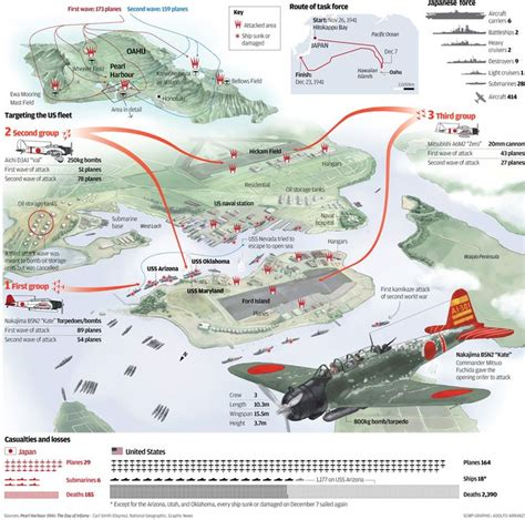 17 best ideas about pearl harbor map on pearl harbor ww2 pearl harbor 1941 and