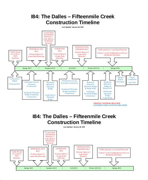 6 Timeline Chart Templates Free Sle Exle Format Download Free Premium Templates Construction Timeline Template