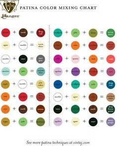 what color does blue and brown make 1000 ideas about color mixing chart on