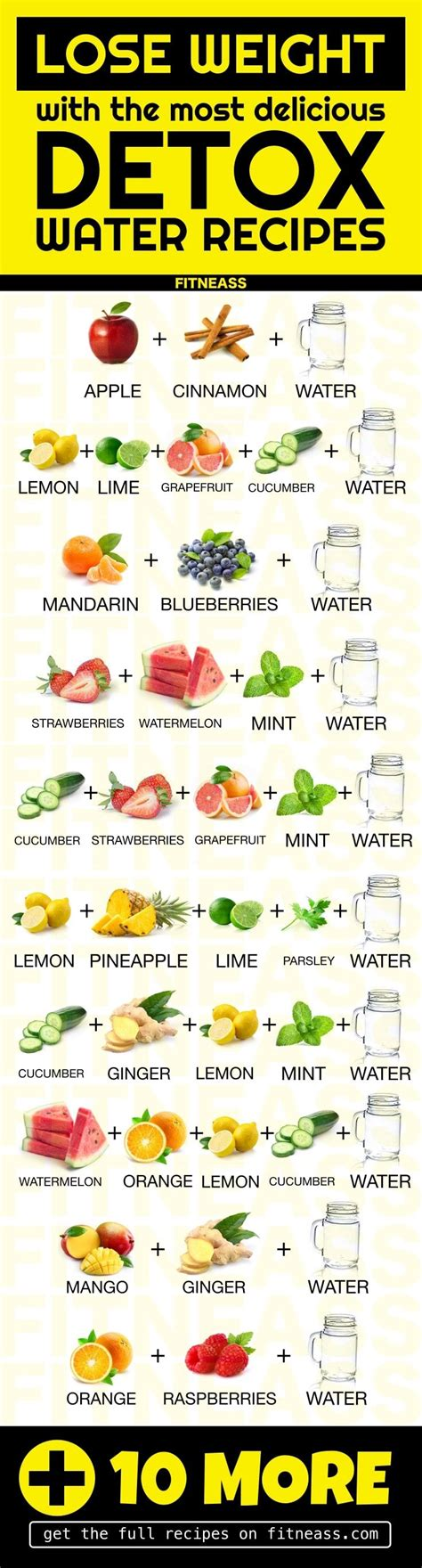 Detox Water Pros And Cons by Best 25 Weight Loss Smoothie Recipes Ideas On