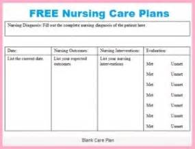 nursing care plan & diagnosis for hysterectomy  risk for
