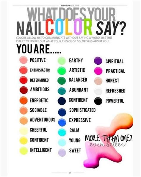 what does color mean 25 best ideas about mood nail polish on pinterest mood