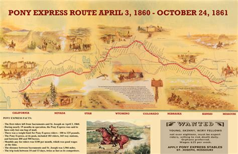 Pony Express pony express stations across the american west