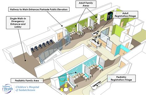 emergency department floor plan emergency department